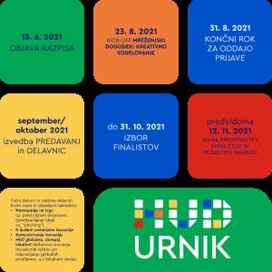 ULPPZ21_ulovimo_spletna-HUD URNIK
